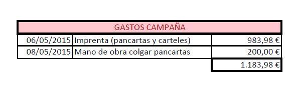 CosteCampaña2015.JPG