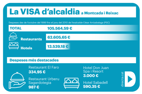 montcada_psc_visa_0